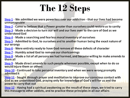 Where Do the 12 Steps Fit into Addiction Treatment – Aa 12 Steps Worksheets